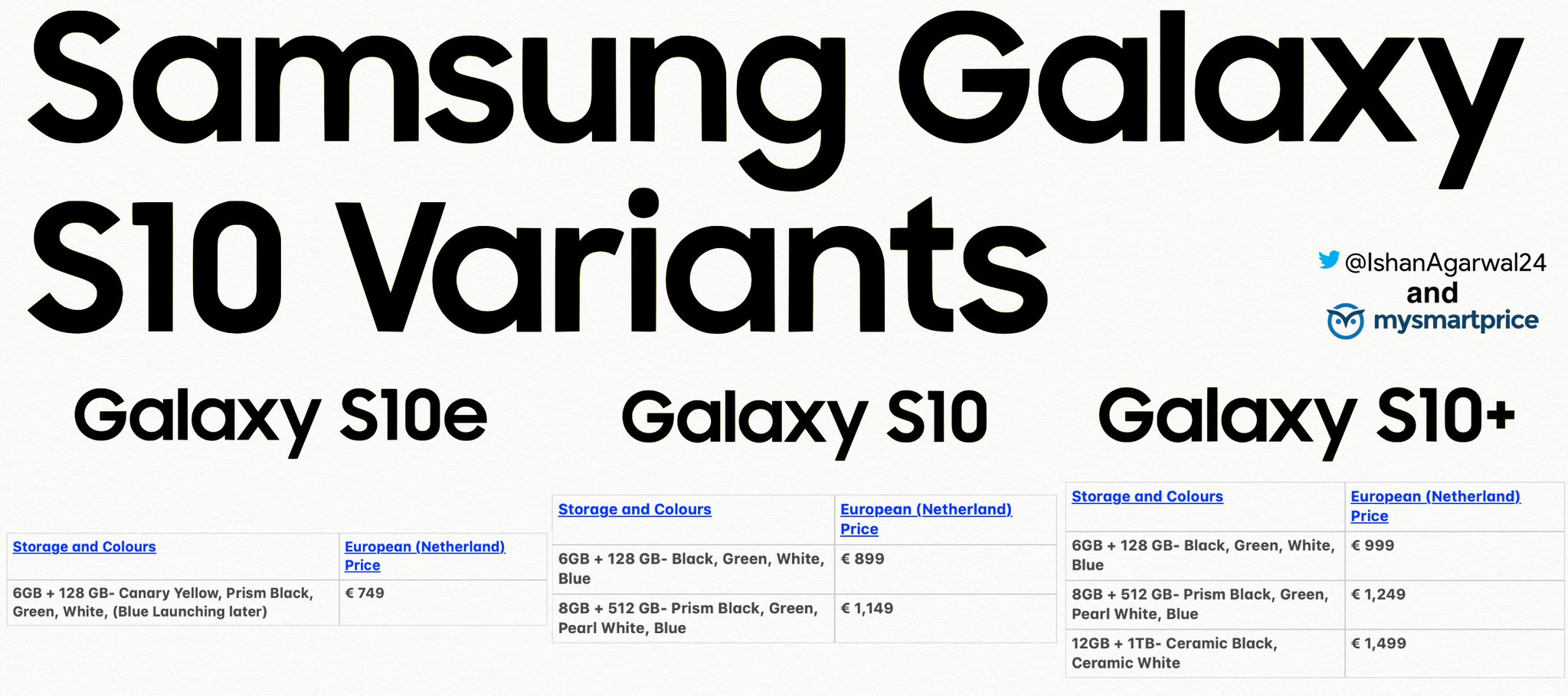galaxy-s10-prices